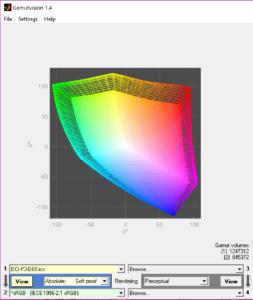 Porównanie DCI P3 dosRGB