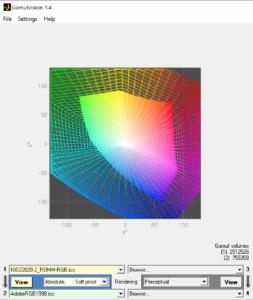 Porównanie ROMM RGB doAdobe RGB bryła 3D